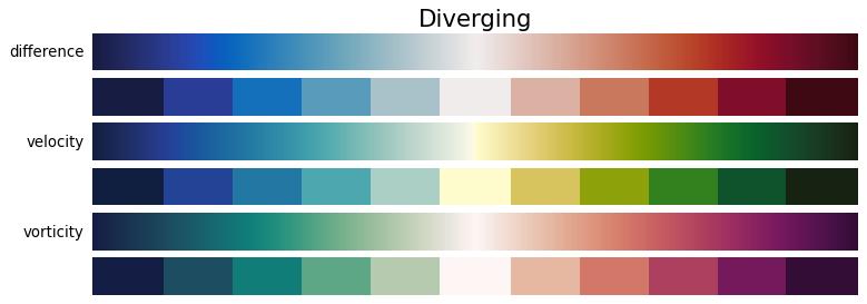 plots cm — Typhon 0 7 0dev documentation